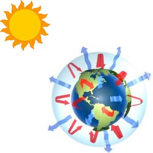 sun.planet